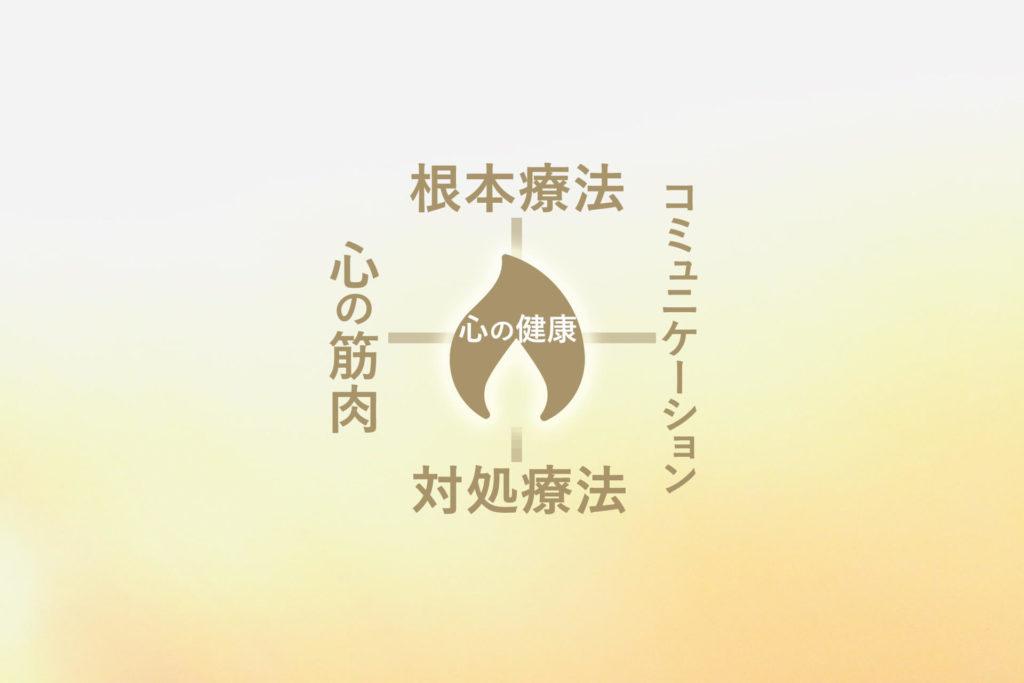 4クロス・ライト│カウンセリングルーム・ココロ灯す